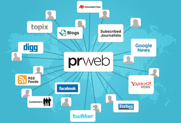 prweb using coupon